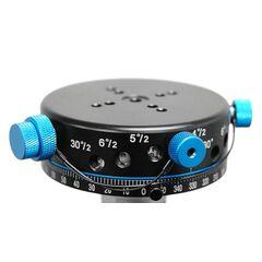 Advanced Rotator RD8-II
